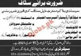 Housing Society Jobs 2021 For Management Staff