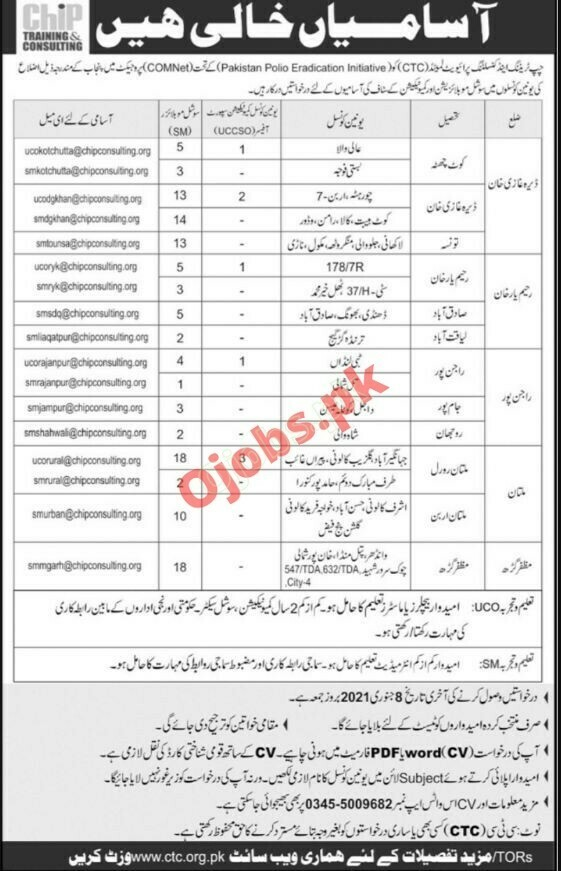 CHIP Training & Consulting Pvt Limited Jobs 2021