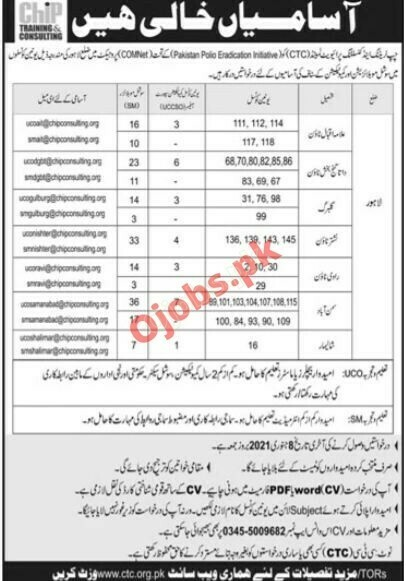 CHIP Training & Consulting Private Limited Jobs 2021 in Lahore