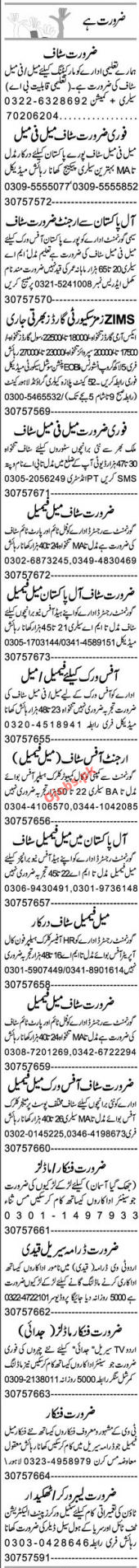 Daily Express Newspaper Classified Jobs in Faisalabad 2021