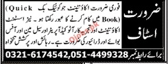 Management Staff Jobs in Islamabad 2021