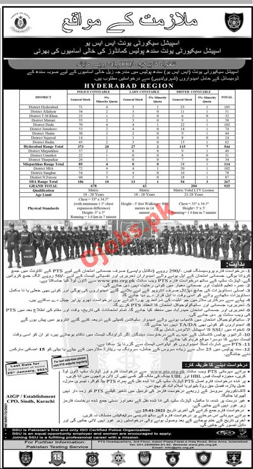 New Sindh Police Special Security Unit SSU Jobs in Pakistan 2021