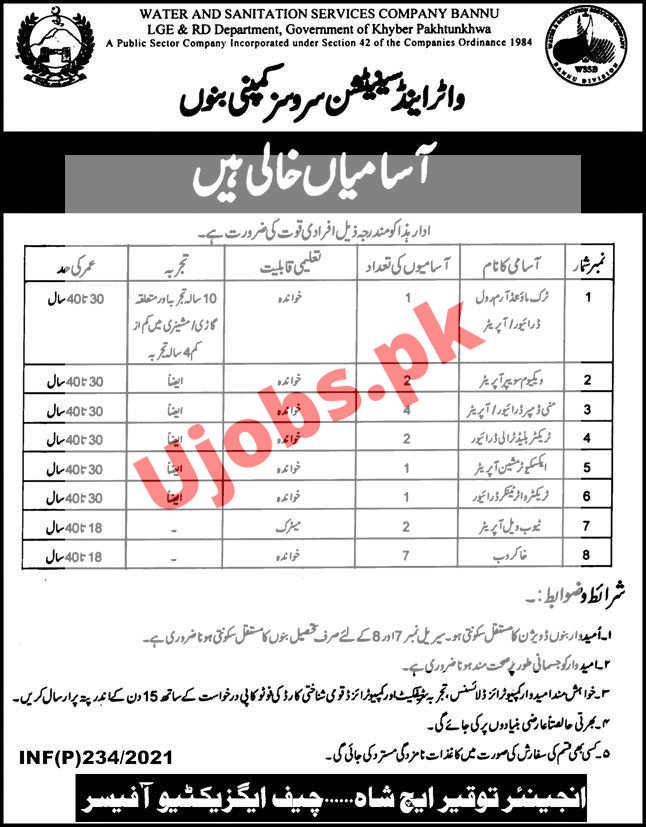 Water Sanitation Services Company Jobs in Bannu 2021 Advertisement