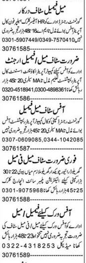 Lahore Daily Express Newspaper Classified Jobs 2021