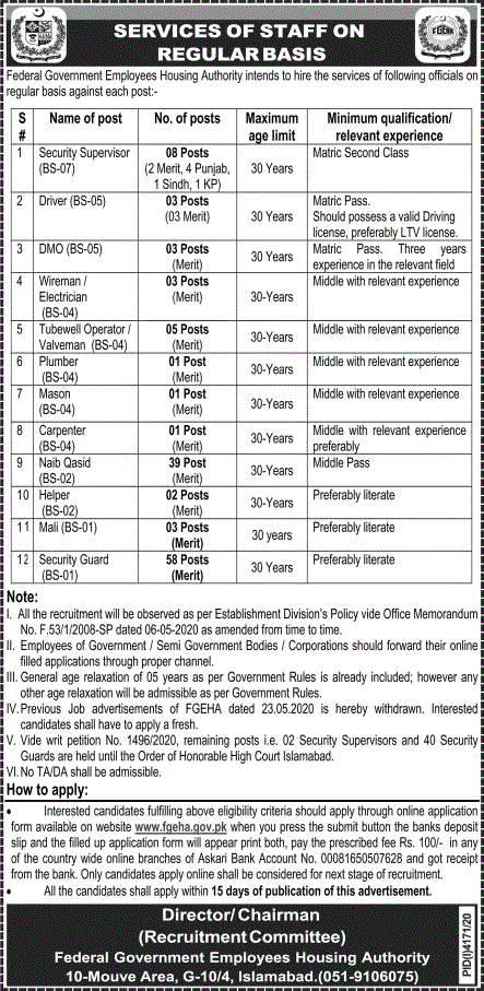 Federal Government Employees Housing Authority Jobs in Islamabad 2021