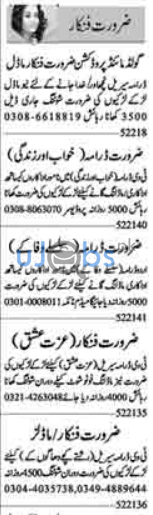 Acting & Modeling Lahore Jobs 2021 For Media Group
