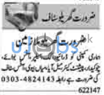 House Staff Jobs in Lahore 2021