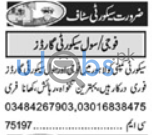 Security Staff Lahore Jobs 2021
