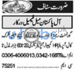 Daily Khabrain Newspaper Classified Jobs in Lahore 2021
