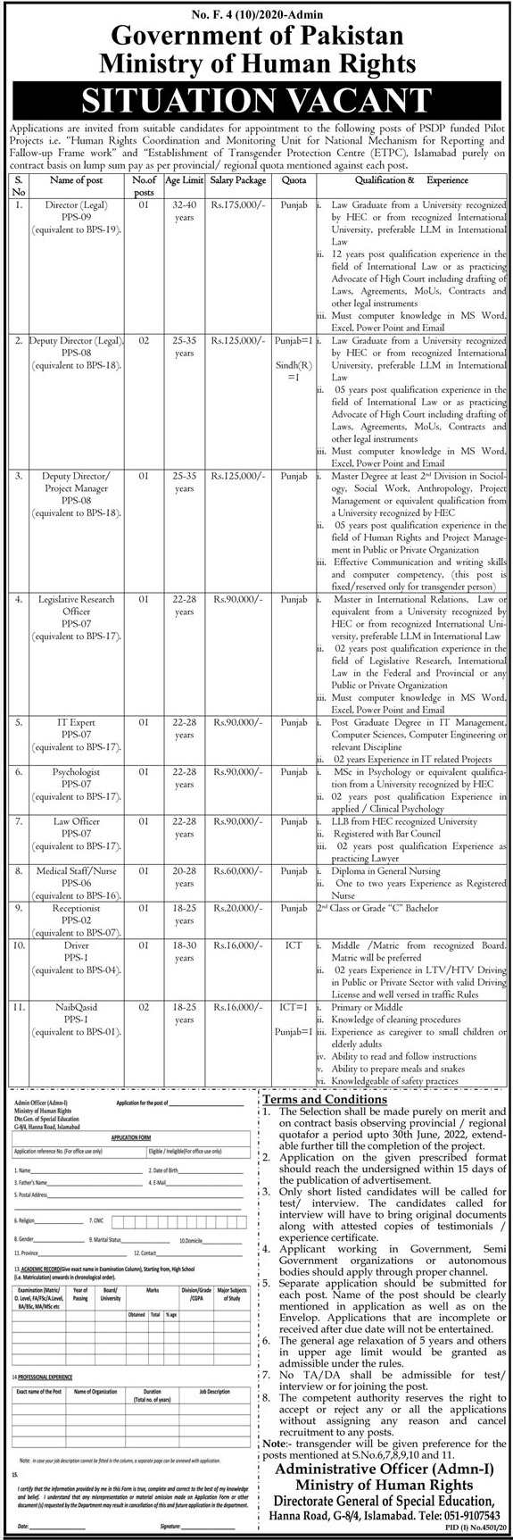 Ministry of Human Rights Jobs in Islamabad 2021