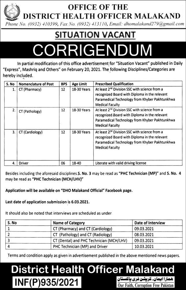 District Health Office Jobs in Malakand 2021