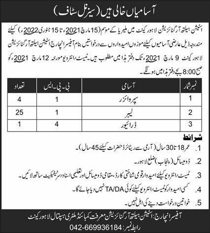 Station Health Organization Lahore Cantt Jobs 2021