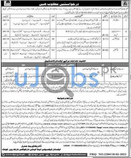 Department of Excise & Drugs Balochistan Office Jobs 2021