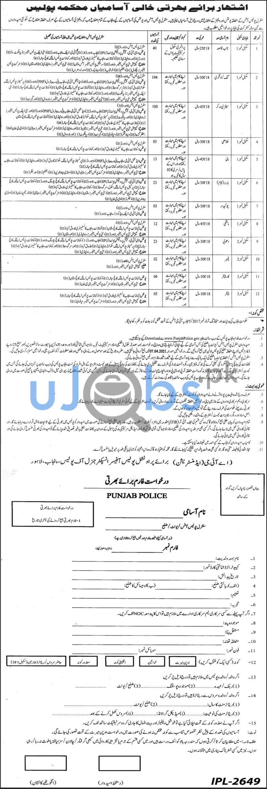 Latest Central Police Department Jobs in Lahore 2021