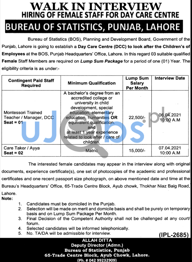 Rangers Institute of Technical Education Jobs in Lahore 2021