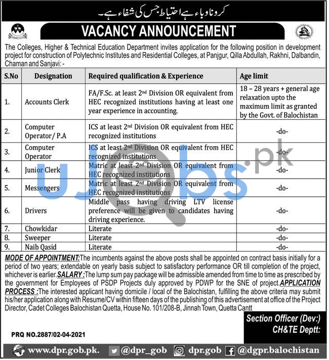 The Colleges Higher and Technical Education Department Jobs in Quetta Cantt 2021