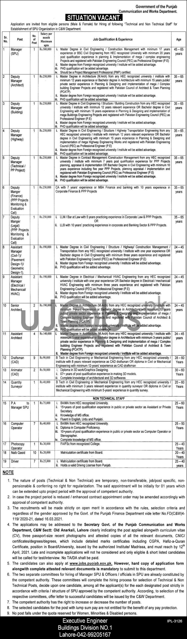 Communication and Works Department Lahore Jobs 2021 For Staff