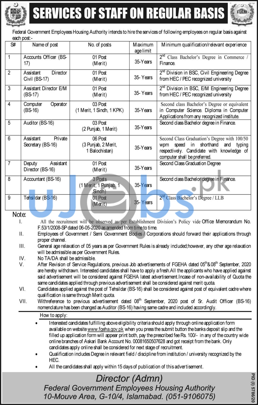 Federal Government Employees Housing Authority Islamabad Jobs 2021 For Staff