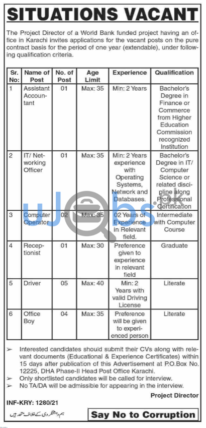 World Bank Funded Project Jobs in Karachi 2021