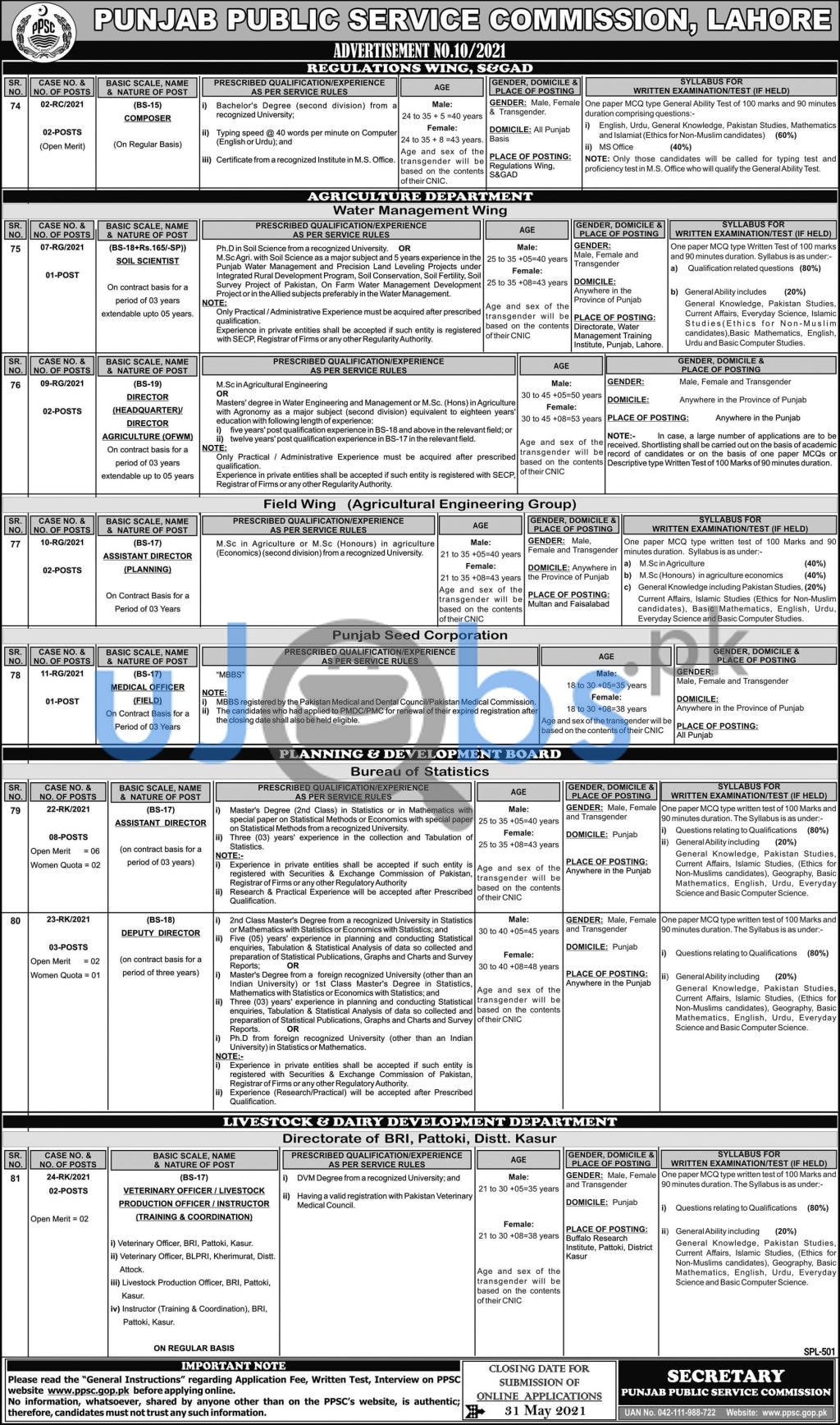 Latest Punjab Public Service Commission PPSC Jobs in Lahore May 2021