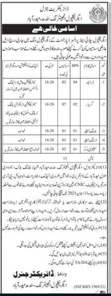 Agriculture Supply and Prices Department of Engineering Sindh Hyderabad Jobs 2021