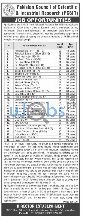 Pakistan Council of Scientific and Industrial Research PCSIR Jobs in Islamabad 2021