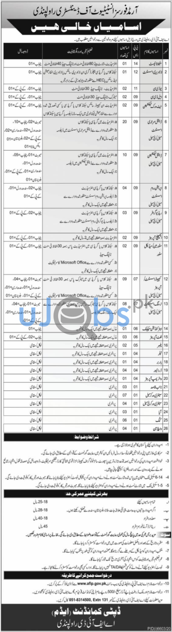 Government Jobs in Rawalpindi June 2021 at Armed Forces Institute of Dentistry AFID