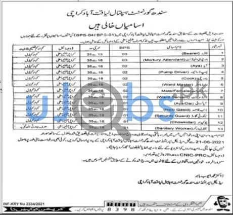 Latest Sindh Government Hospital Jobs in Karachi 2021