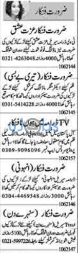 Actor and Model Jobs in Lahore June 2021