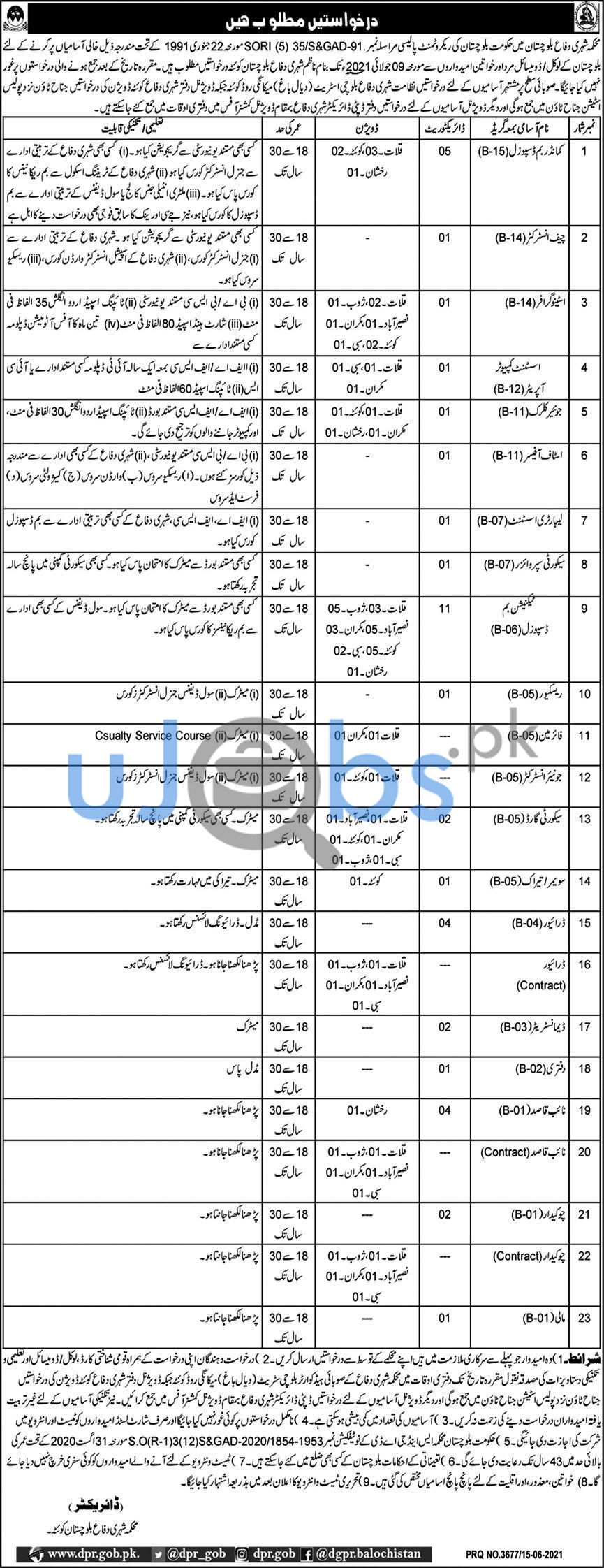 Government Jobs in Quetta June 2021 at Civil Defence Department