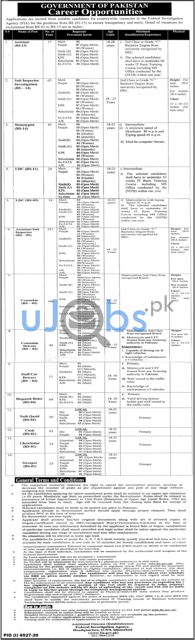 Federal Investigation Agency FIA Jobs in Islamabad June 2021 For Staff
