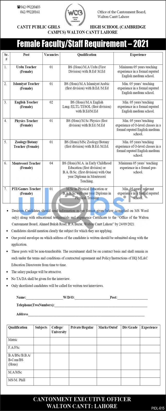 Female Government Teaching Jobs in Lahore 2021
