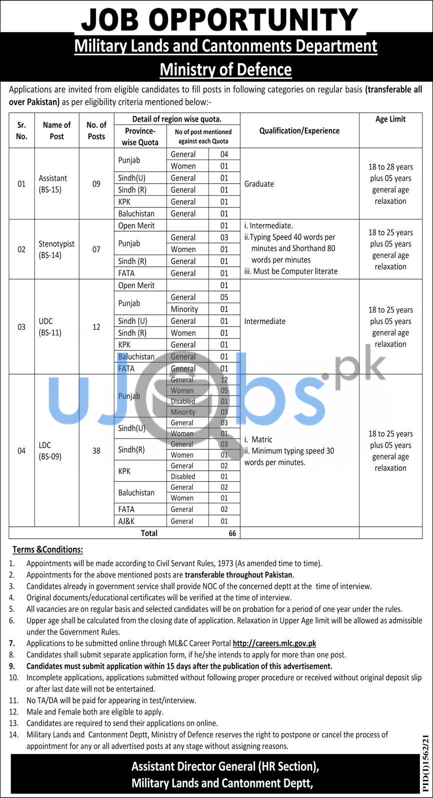 Ministry of Defence Jobs 2021 Apply Online Advertisement