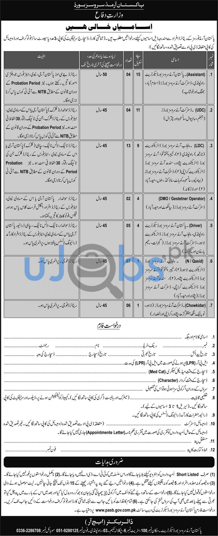 Government Jobs For Pakistan Armed Forces Retired 2021