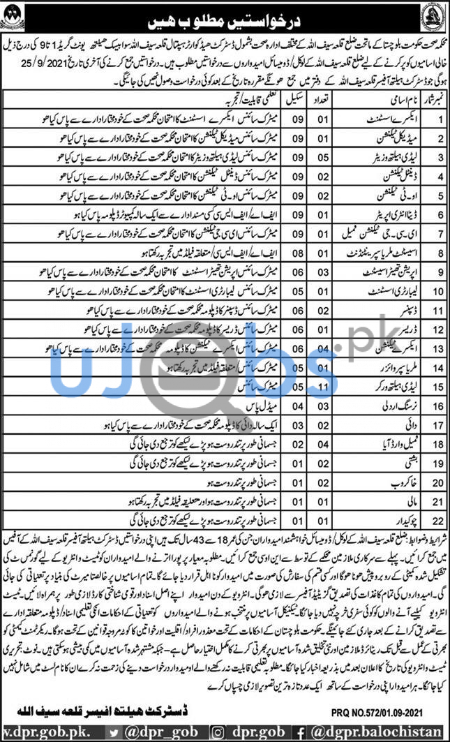 Matric Level Government Jobs in Zhob 2021