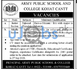 Latest Army Public School And College Teaching Jobs In Kohat 2021 Advertisement