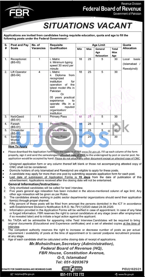Latest Federal Board of Revenue FBR Jobs 2021 Advertisement