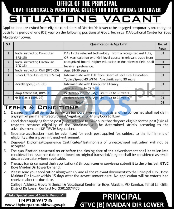 Latest Government jobs in lower dir 2021 Advertisement