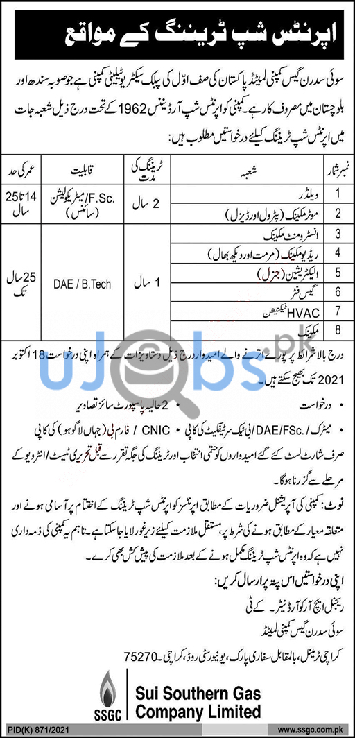 Latest Sui southern gas company Jobs 2021 Advertisement